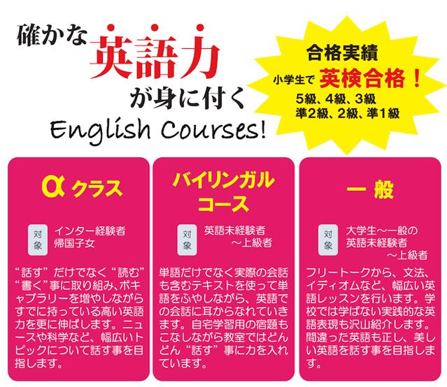 完全レベル別のクラス分けで、レベルに合った英語を学ぶ。